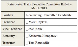 The nominating committee's slate of officers for 2013